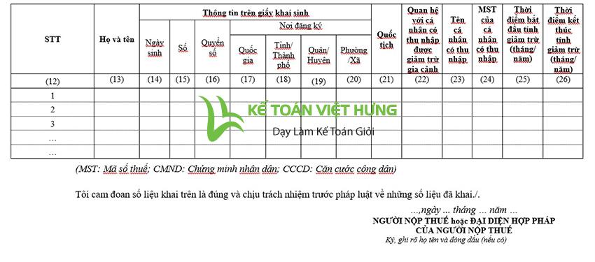 thu-tuc-dang-ky-cat-giam-nguoi-phu-thuoc-ke-toan-viet-hung
