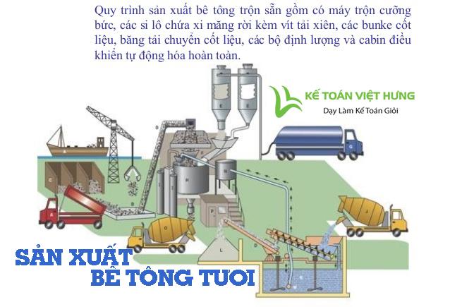 công ty sản xuất bê tông tươi