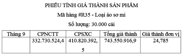 doanh nghiệp may mặc việt nam