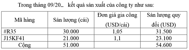 doanh nghiệp may mặc