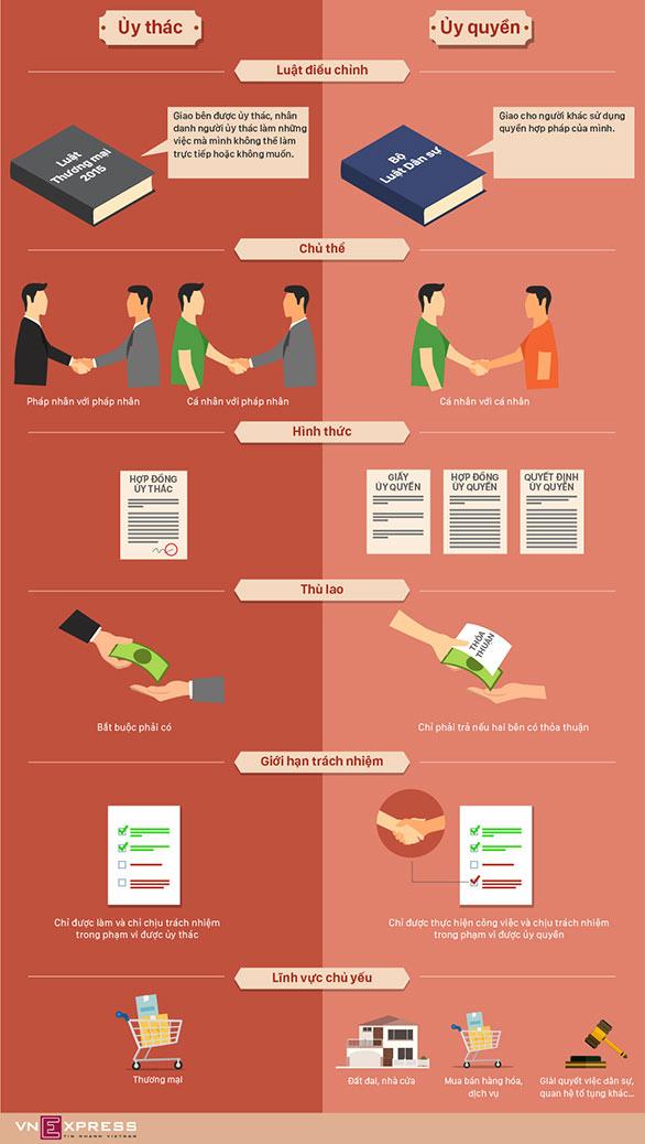 mẫu giấy ủy quyền cá nhân