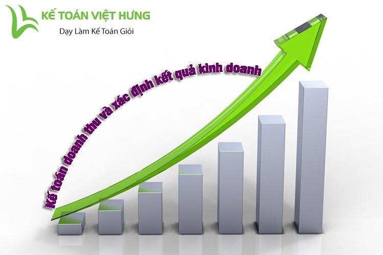 kế toán doanh thu và xác định kết quả kinh doanh