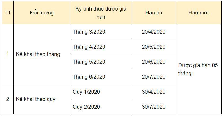 nghị định 41/2020