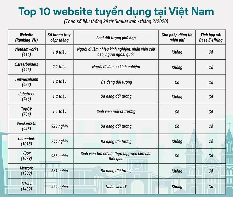 web kế toán